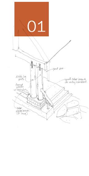 Our Company   CTA Design Builders Company