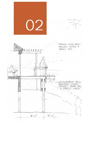 CTA Design Builders - Our Process