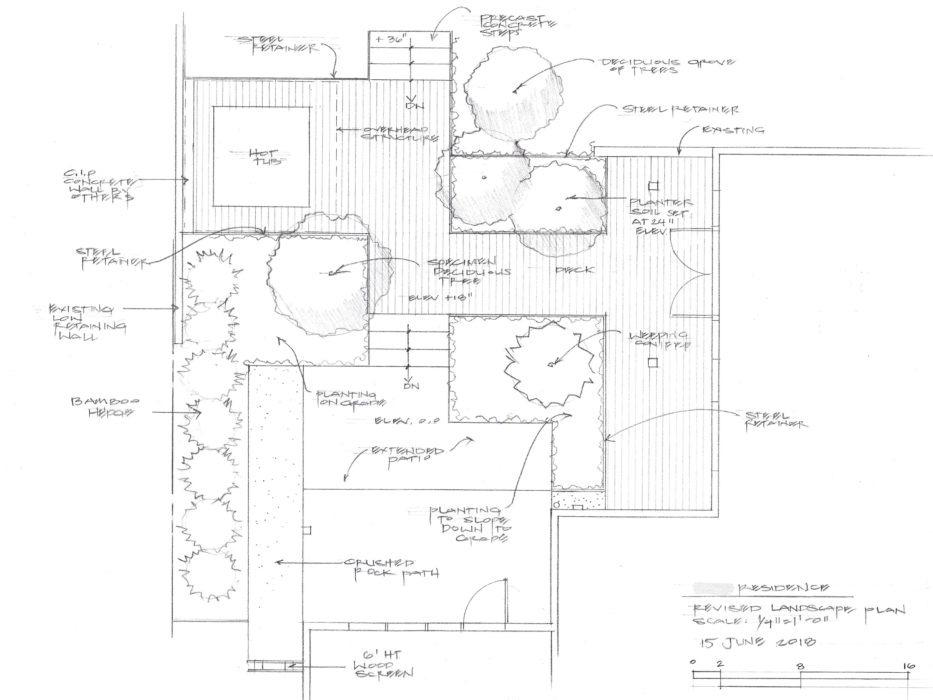 landscaped patio plan